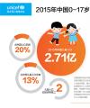 图说《2015年中国儿童人口状况——事实与数据》